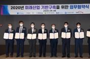 경기도-화성시, 8개 기관간 업무협약 체결